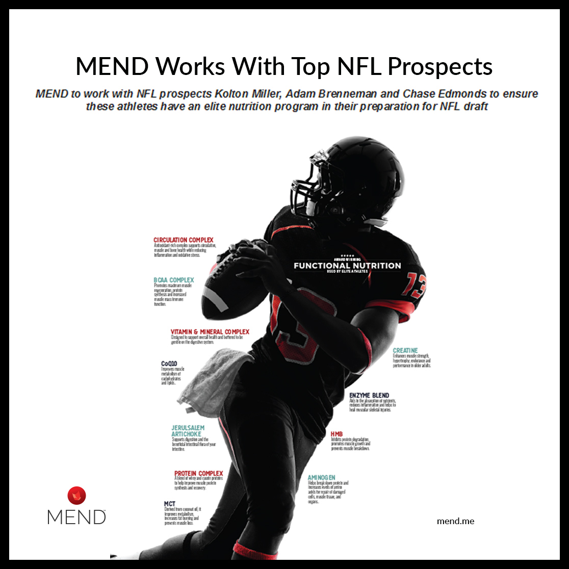 MEND™ Works With Top NFL Prospects