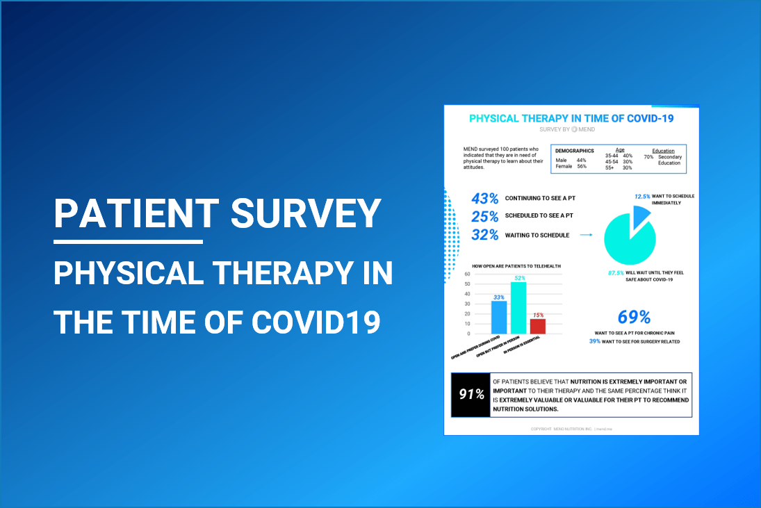 Physical Therapy in the Time of COVID19 - A Patient Survey